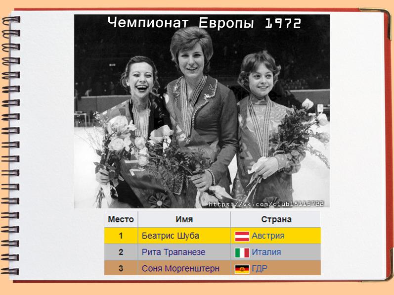 Листаем фотоальбом: женщины - победители и призеры чемпионатов Европы по фигурному катанию.